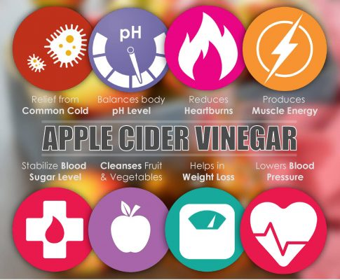 How to Consume Bragg Apple Cider Vinegar